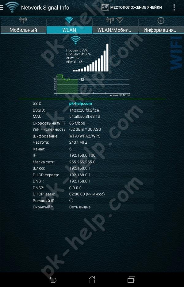 Скриншот Уровень сигнала со стандартной антенной